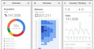 Application mobile Google Analytics