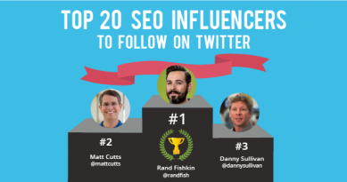 Top influenceurs du SEO