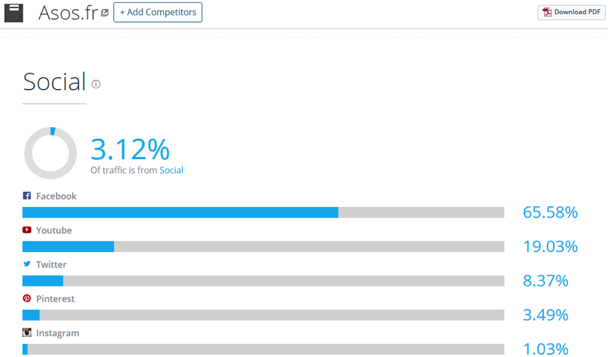 Microsoft customer stories