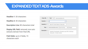 Adwords-expanded text ads-SEA-SEO