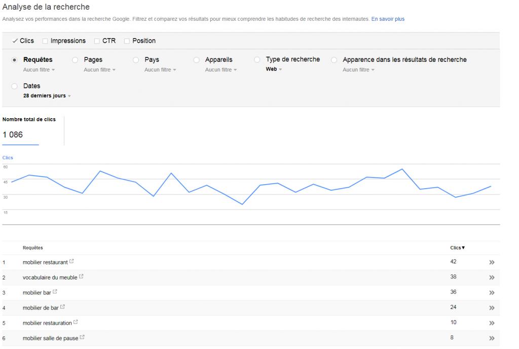 Analyse-recherche-searchconsole