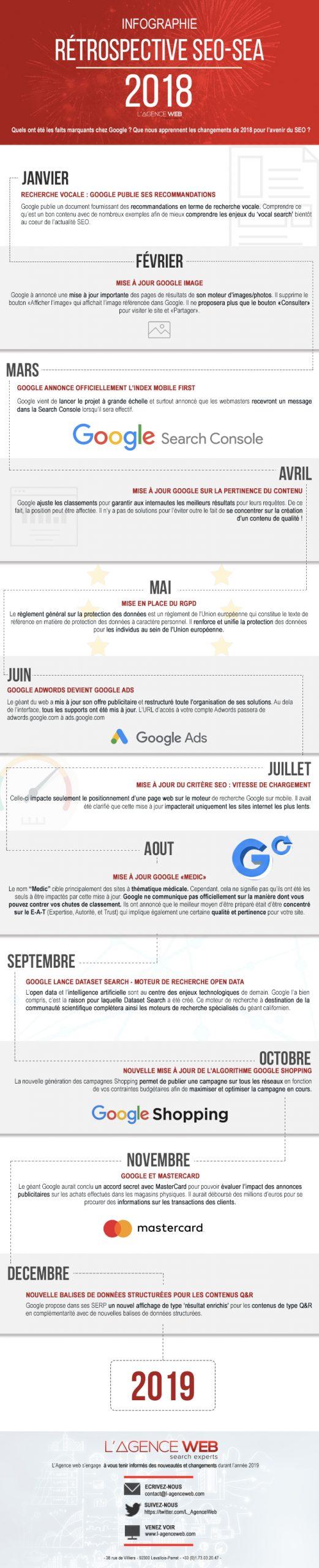 Infographie-RETROSPECTIVE...</div></noscript> <a href=